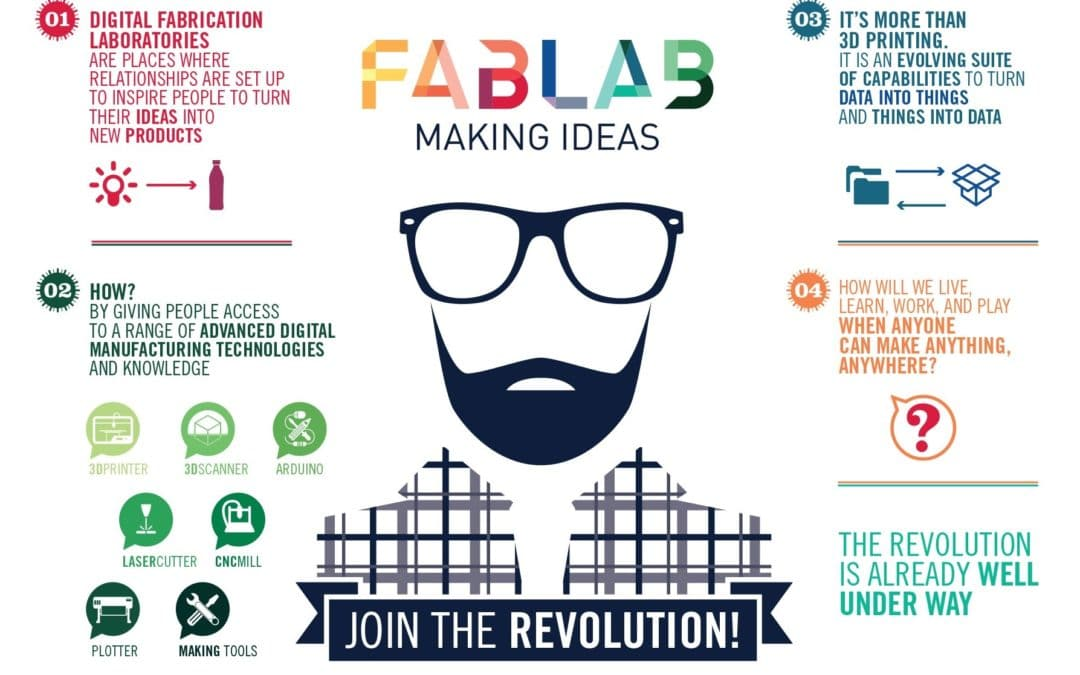 Check out the future Montreal FabLab!